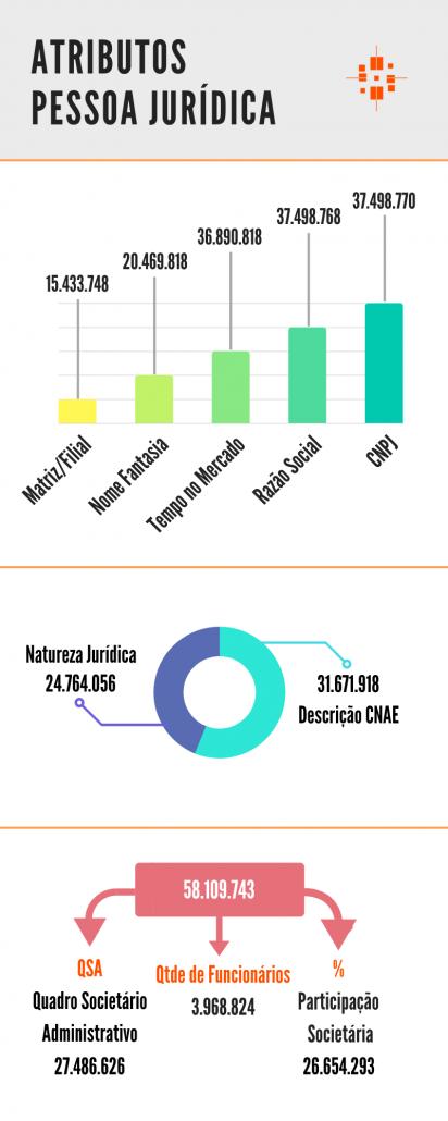 infográfico atributo da pessoa jurídica