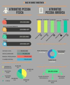 infográfico base de dados targetdata